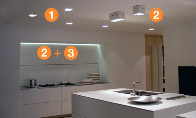 Inbouwspots Keuken Plafond : Keuken Verlichting